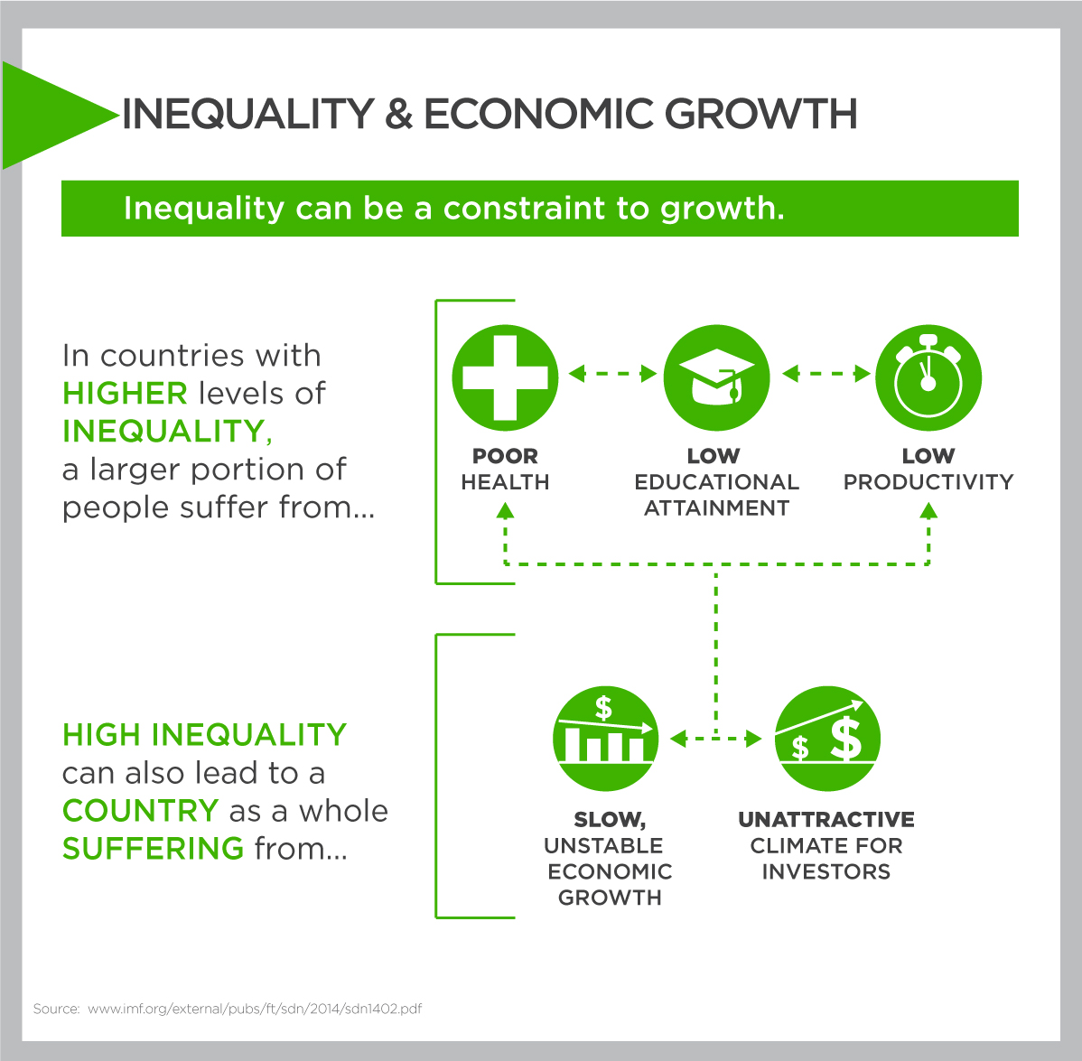 Inequality >> Growth Of Income Inequality Pictures to Pin on Pinterest - ThePinsta