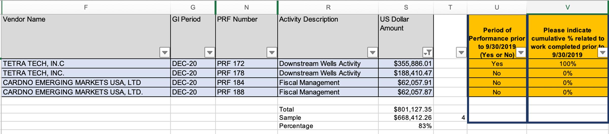 Cumulative percentage column