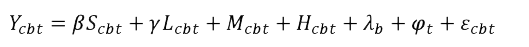 A graphic of an equation representing hedonic price regression to estimate the value of views destroyed by new construction.