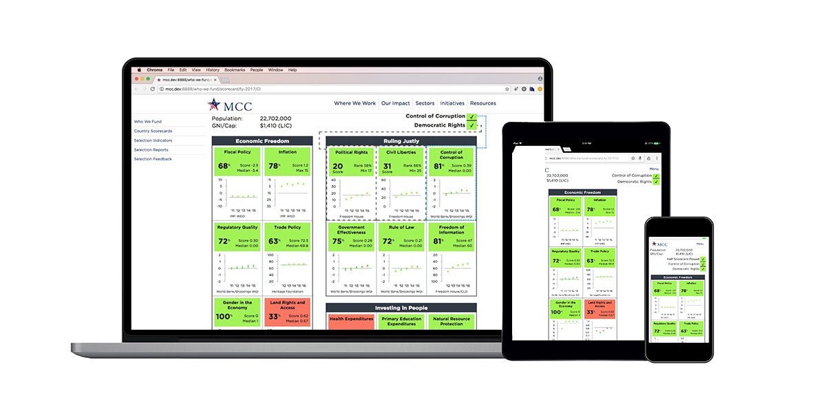 Graphic illustrating how MCC scorecard's feature responsive website design that is accessible on desktop, tablet and mobile devices.