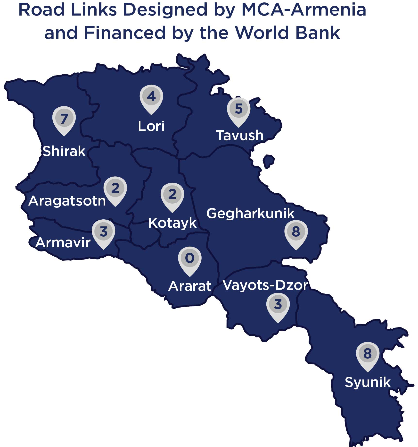 Map of road links designed by MCA-Armeniaand financed by the World Bank.