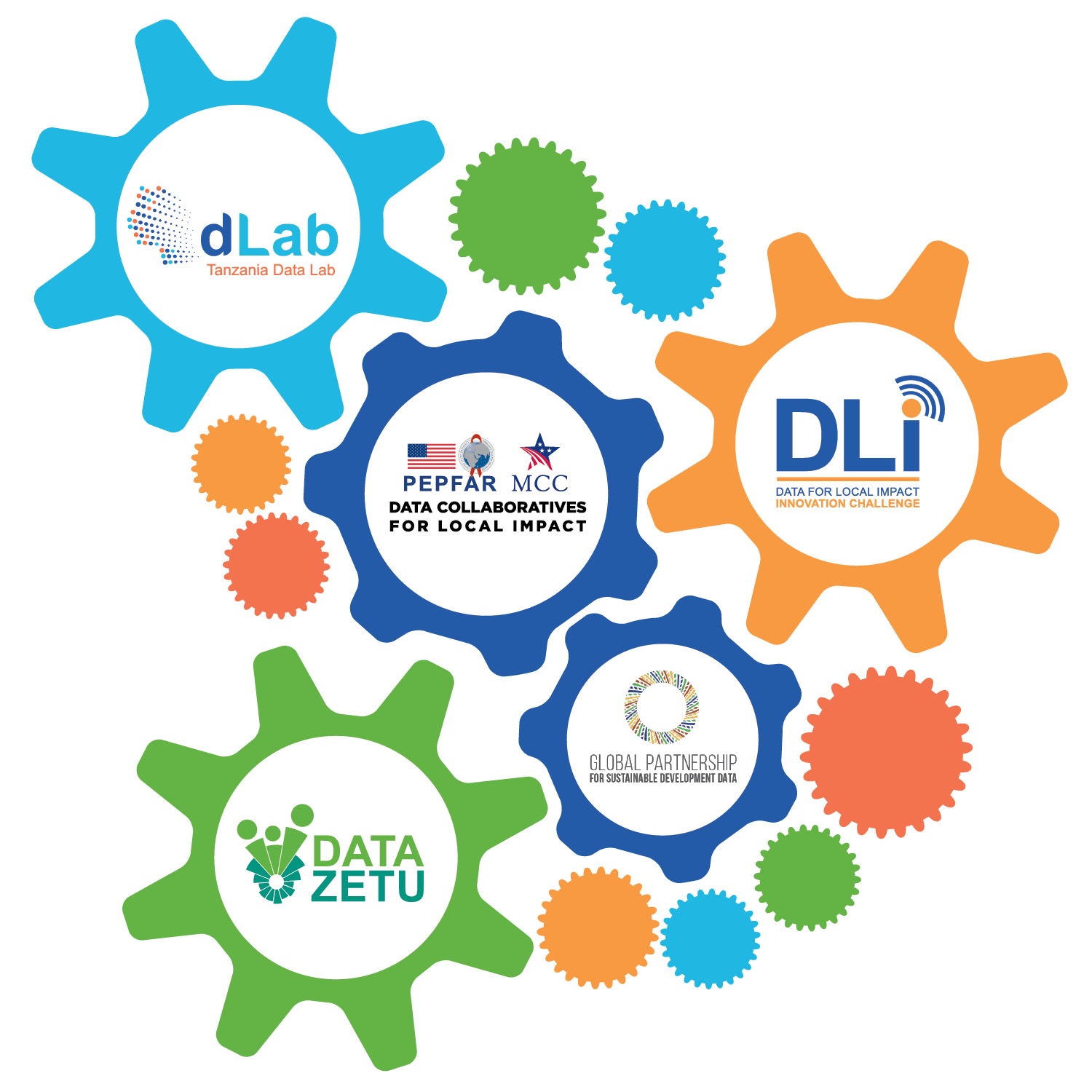 Logo: MCC PEPFAR Data Collaboratives for Local Impact